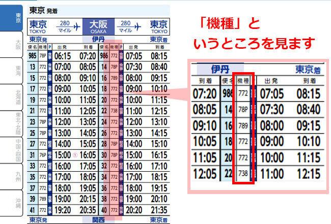 ANA-timetable